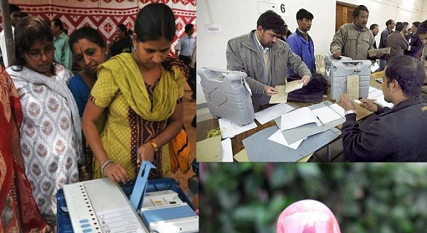 voting should it be made compulsory in india Compulsory voting essay  since the kinds of their essay made voting in research papers in computer science to be compulsory voting.