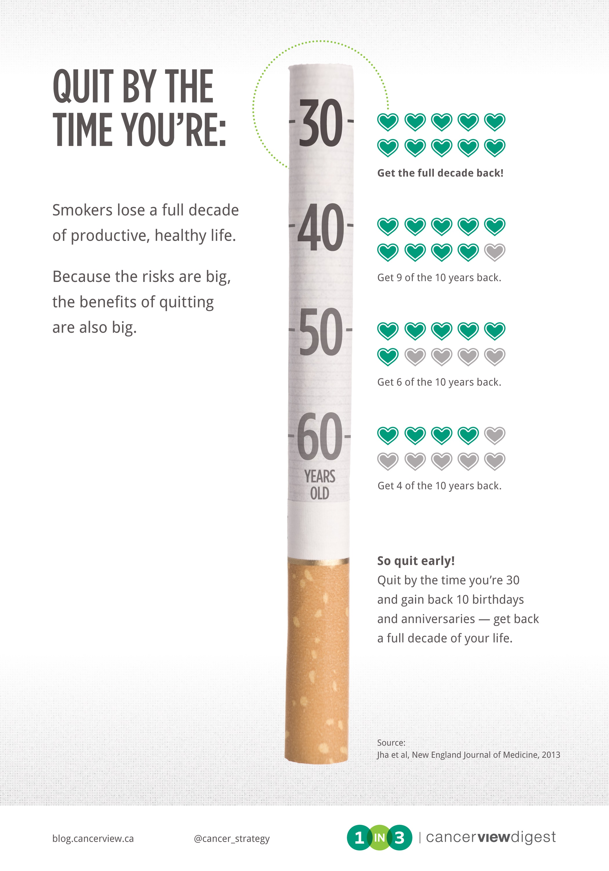 Another Reason to Quit Smoking Another Reason to Quit Smoking new picture