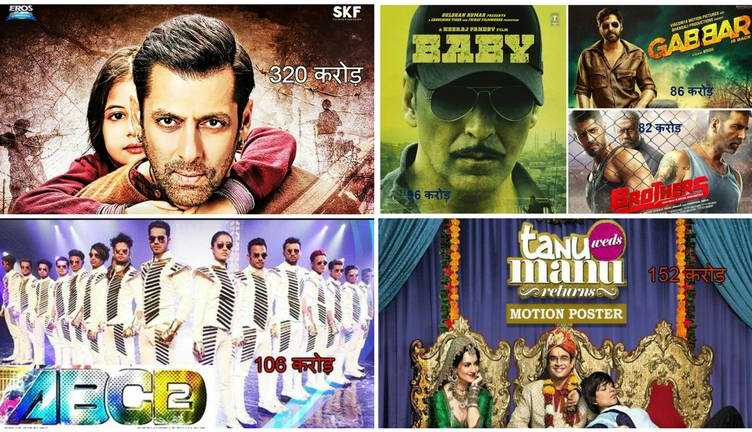 top10-bollywood-2015-Cover-Pic