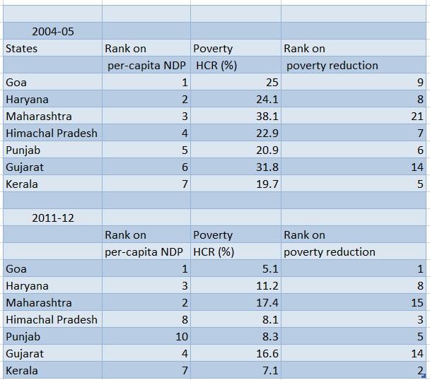 Poverty 1