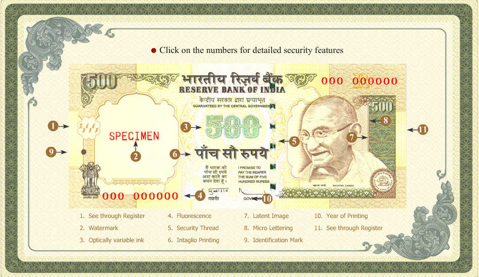 RBI highlights features to be watched for identifying counterfeit notes