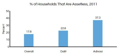 Source: Census 2011