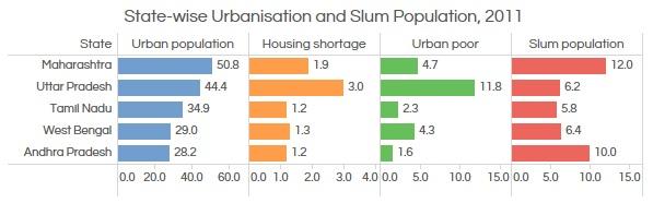 Source: Census, Poverty estimates