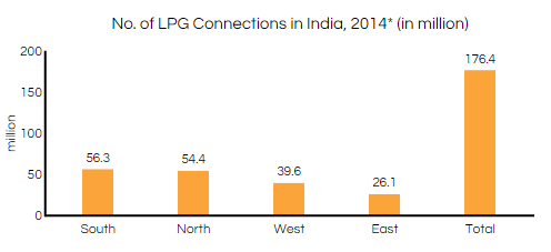 Source: Lok Sabha; Figures for 2014 as on Nov 1, 2014