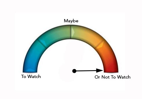 Meter review