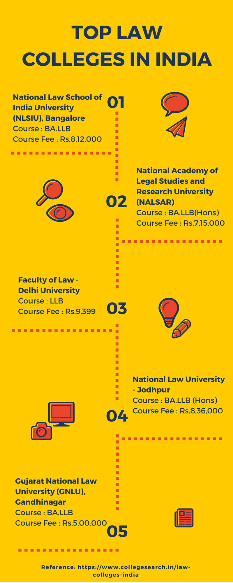 law colleges in india