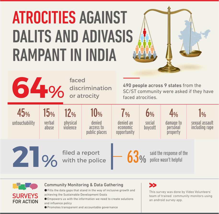 Does a 21st Century India Need Caste?