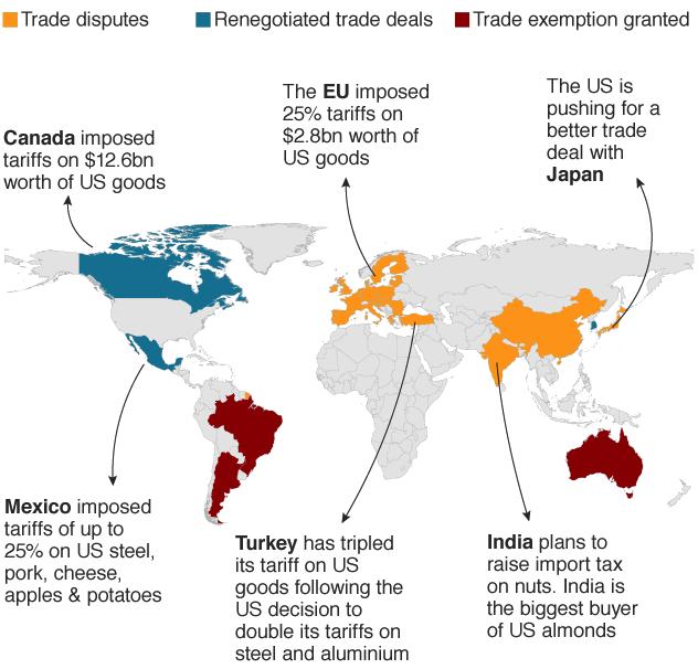 The Many Trump Trade Wars (BBC)