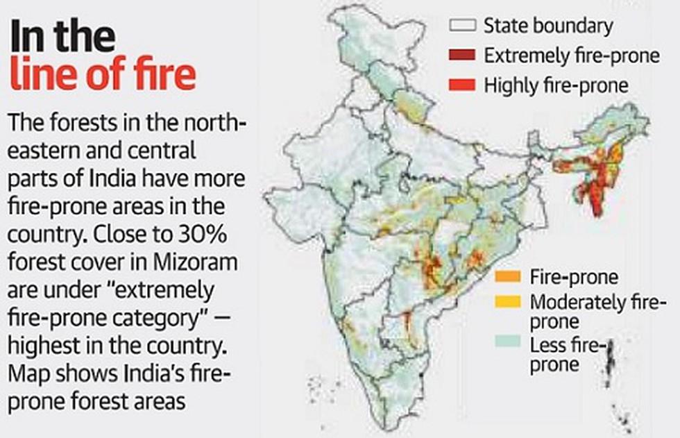 Image Source: The Hindu