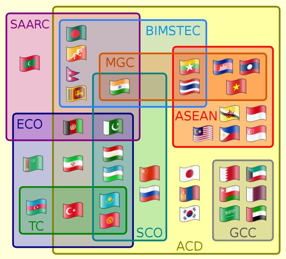 Asian Organisations